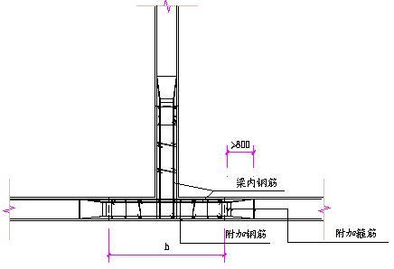 剪力墙结构设计步骤