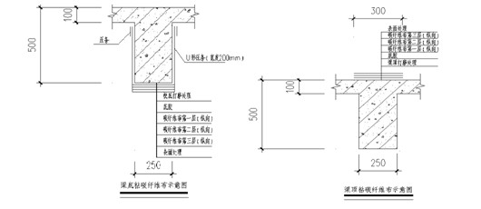电路 电路图 电子 户型 户型图 平面图 原理图 530_230