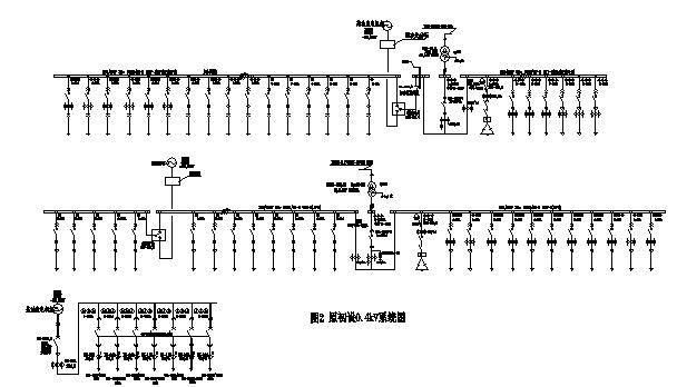 10kv配电室电路实物图